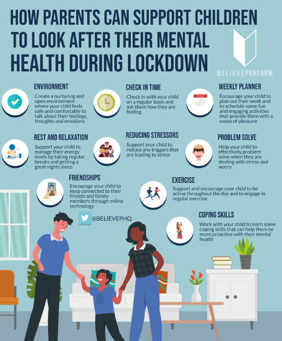 How Parents Can Support Children to Look After Their Mental Health During Lockdown